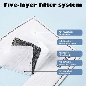 5 Pack Protective Covers with 10 Carbon Filter,Washable Reusable Cotton Blend Protection Cover with breathing valve